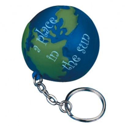Globus Keyring